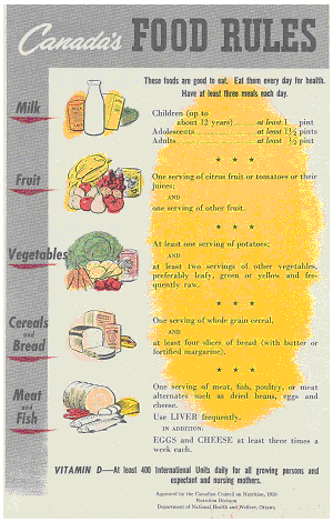 1949 Canadian food guide cover, with Canada's food rules