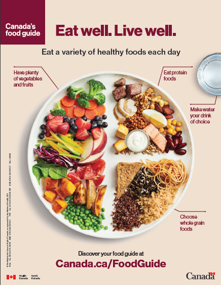 2019 Canada's food guide cover